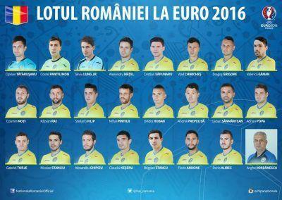 LOTUL OFICIAL AL ROMÂNIEI PENTRU EURO 2016. VEZI TRICOLORII!