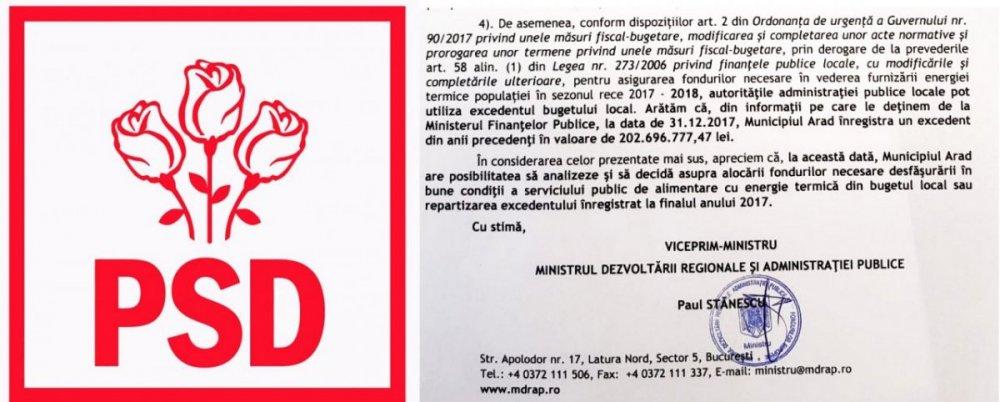 Parlamentarii PSD Arad îi solicită primarului Falcă să rezolve de urgență problema CET