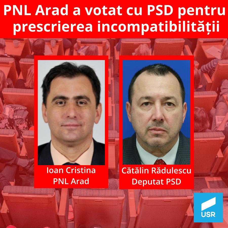 """USR Arad: """"PNL Arad susține alături de PSD prescrierea incompatibilităților"""""""